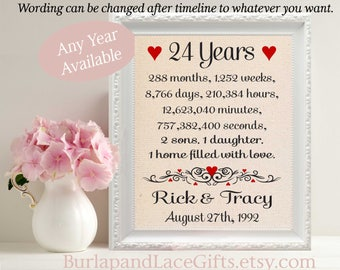 24th Anniversary 24 Years Together Gift to Wife Gift for Husband 24th Wedding Anniversary Gift Wife Framed cotton linen burlap (ana207-24)