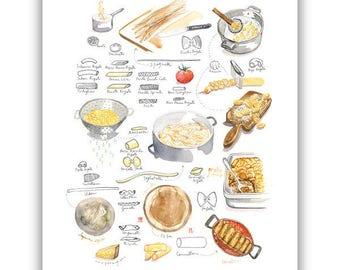 Pasta poster, Types of pasta print, Kitchen wall art, Watercolor italian pasta, Japanese noodles, Food art for kitchen, Varieties of pasta