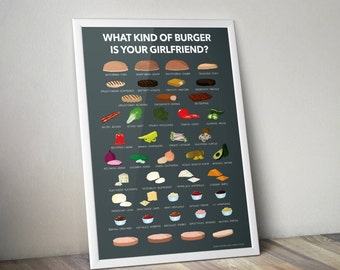 What kind of burger is your girlfriend?