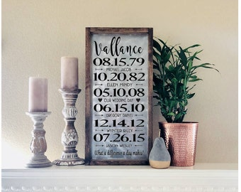 Family Dates Sign, Important Dates Sign, Family Birthday Sign, Personalized Anniversary Sign, Special Dates, Gift For Wife, Metal Wall Art