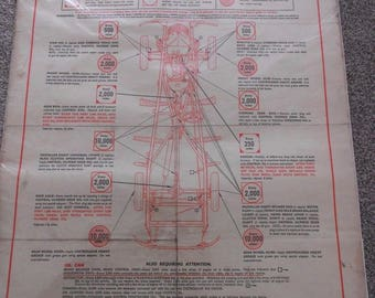 Austin Twelve Lubrication Chart C.C.Wakefield & Co Ltd