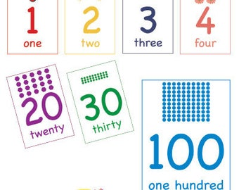 Number Posters Flashcards Downloadable PDF Printable Resource EYFS KS1