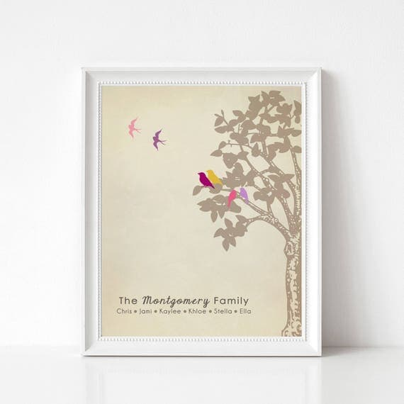 Pregnancy Loss Sympathy Gift Print - Personalized Memorial Print, Death of Loved One, Loss of Twins, Miscarriage, Stillborn