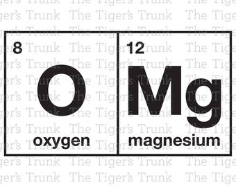 O (oxygen) Mg (magnesium) | periodic table | cutting file package (SVG, JPG, DXF files)