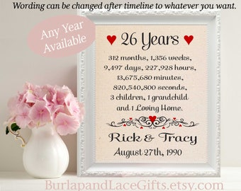 26th Anniversary Gift for Wife 26th Anniversary Gift for Husband Gift Framed cotton linen print burlap Framed Gift to Wife (ana207-26)