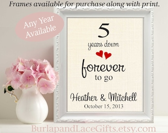 5th Anniversary Gift for Wife Gift for Husband Anniversary birthday Gift for Wife Husband Framed gift Wedding Anniversary burlap cotton 2205