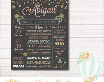 Twinkle Twinkle Little Star Chalkboard, Birthday, First Birthday Chalkboard Sign, 1st Birthday, Mint, Poster, Pink, Gold, Glitter, Star
