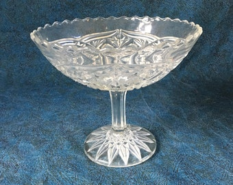 Vintage Higbee New Martinsville Alfa Compote, EAPG Pedestal Candy Dish