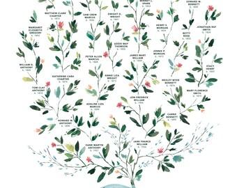 Family Tree, Custom Family Tree, Family History, Family Tree Chart, Family Tree Print, Wall Art, up to 5 Generations, Watercolor Ruscus