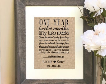 First Anniversary Gift One Year Anniversary Gift  Print months weeks days hours minutes seconds