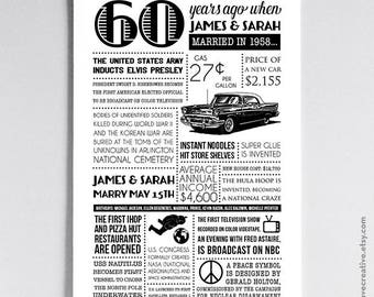Personalized 60th Anniversary Poster, 1958 Events - Multiple Size Options!