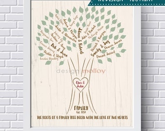 Digital Family Tree - Printable Family Tree, Gift for Grandparents, Custom Family Tree Wall Art, Anniversary Gift, Mother's Day, Christmas
