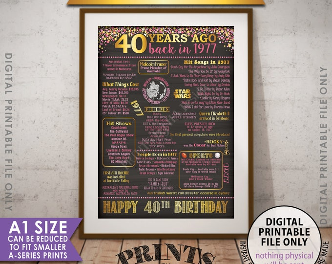 40th Birthday Gift AUSTRALIA 1977 40 Years Ago Poster Flashback to 1977 40th B-day Sign, A1 size Chalkboard Style Printable Instant Download