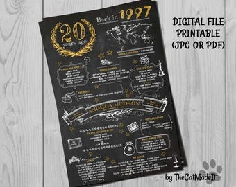 20th Birthday Gift, Birthday Chalkboard, Poster Sign Party Decoration , Poster Ideas, What happened in 1997, born made in 90s, Digital File