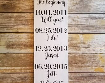 Best days of our lives wood sign, rustic farmhouse decor, personalized gift, anniversary gift, mothers day gift.