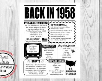 60th Birthday Poster Sign, Back in 1958 Poster, Printable, Instant Download, 1958 Facts, 60 years ago, Anniversary Gift, Birthday Gift