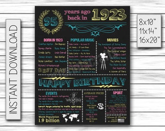 95th Birthday Poster, 1923, Chalkboard Poster, Chalkboard Sign, Pink Gold, Milestone Sign, Birthday Sign, Birthday Chalkboard, DIGITAL FILE