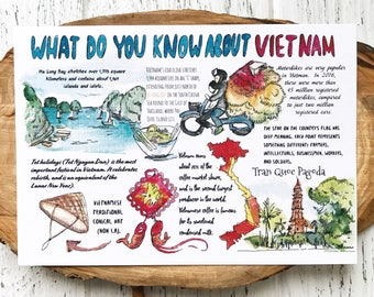 """Postcard """"What do you know about Vietnam"""""""