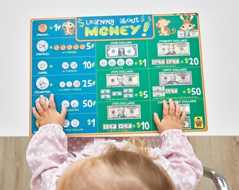 Educational About Money For Kids Placemats