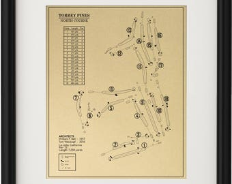 Torrey Pines Golf Course - North Course Outline (Print)
