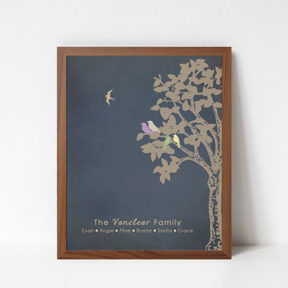 In Memory of Baby Family Tree Print - Sympathy Gift, Miscarriage Gift, Infant Loss Keepsake