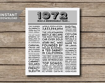 INSTANT DOWNLOAD - 45th Birthday Poster, 1972 Poster, 1972 Facts, 1972 Trivia, Newspaper Style Poster, 45th Birthday Print - Digital File