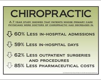 "Chiropractic Cost Benefits Poster - 18"" X 24"""