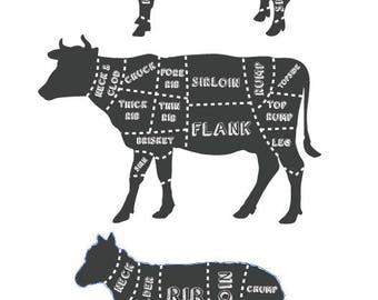Butchers diagram of Cow, Lamb and Pig (Kitchen art) Limited Edition Art Print