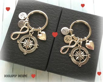 Personalised couple gift - Compass and infinity keyrings - Engagement gift - Valentine's gift - Initial keychains - Heart keyrings - UK