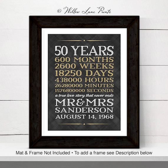 Anniversary Gifts By Years Married: 50th Anniversary Gifts For Grandparents 50 Year Anniversary