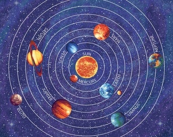Planet fabric etsy for Solar system fabric panel