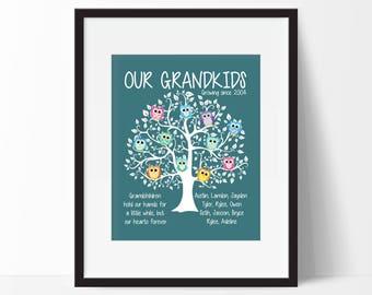 Custom Family Tree - Owl Family Tree - Family Tree With Owls - Our Grandkids Print - Nana and Papa Gift - Personalized Keepsake Print
