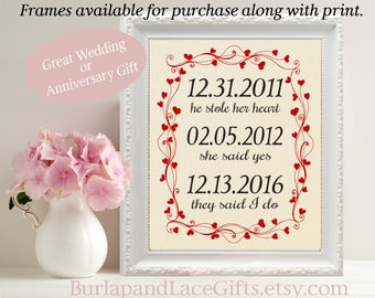 2nd Wedding Anniversary to Husband Gift to Wife Anniversary Gift for Wife Cotton Anniversary Gift for Husband Cotton Framed Gift (ana104)