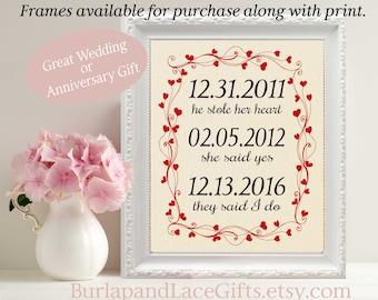 2nd Wedding Anniversary to Husband Gift to Wife Anniversary Gift for Wife Cotton Anniversary Gift for Husband Cotton Framed Gift (ana104)