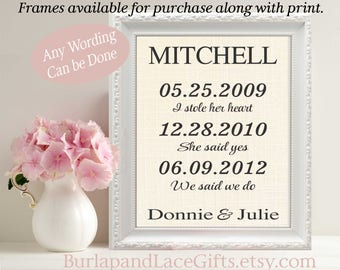 2nd Wedding Anniversary Gift for Wife Anniversary Gift for Husband Anniversary Wife Gift Husband Gift Wedding Gift for Weddings(ana102)