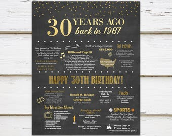 Printable 30th Birthday Chalkboard Sign, Back in 1987, Birthday Gift, Birthday Poster, 1987 Poster, Digital, Download, Sign, MB018