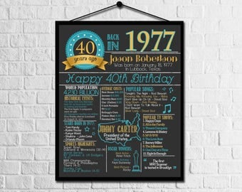 40th Birthday Poster | 40th Birthday Chalkboard Poster | 40 Years Ago | Born in the year 1977 | Gift - Photo Prop | DIGITAL FILE - PRINTABLE