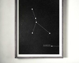 Cancer Print, Zodiac Poster, Constellation Print, Zodiac Print, Zodiac Sign, Cancer Zodiac Print, Zodiac Constellation, Astrology, Wall Art