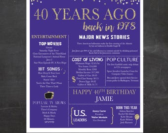 40th Birthday Poster - 1978 Poster- Back in 1978 Purple- Customized with Name - Printable File