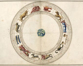 Poster, Many Sizes Available; Astrology Zodiac By Batista 1544