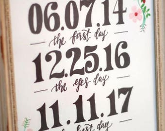 Milestone anniversary sign | watercolor sign | three date sign | special dates sign