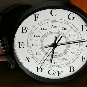 Periodic table clock app images periodic table and sample with periodic table clock app image collections periodic table and chemical symbols wall clock periodic table clock urtaz Choice Image