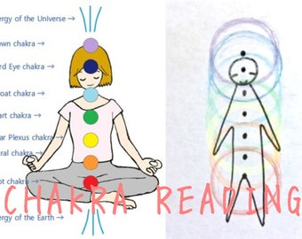 Chakra Reading by Automatic Drawing