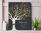 Family Tree canvas Gift for parents 50th anniversary gift Love couple art Personalized Christmas Gifts parents Dad gifts Mom gifts FAUX GOLD