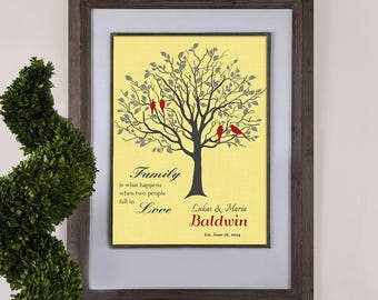 Custom Family Tree Print, Personalized Family Name Print, Family is what happens when two people fall in LOVE