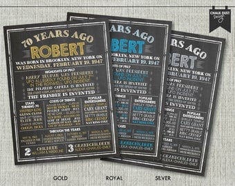 """Custom chalkboard style adult birthday milestone poster. 30, 40, 50, 60, 70, 75, 80, 90, 100. Any age and color 18 x 24"""" digital file."""