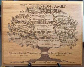 Family Tree Laser Engraved in Wood - An heirloom for your family