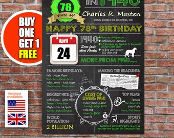 78th birthday gift, 78 years old, personalised 78th present, USA and UK versions