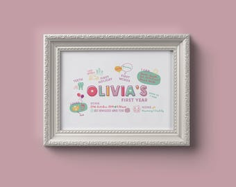 A4 Personalised Baby's First Year Print, Nursery Decor, Christening Gift, Birthday Present, Baby Girl, Pink, First Year Print, Milestones