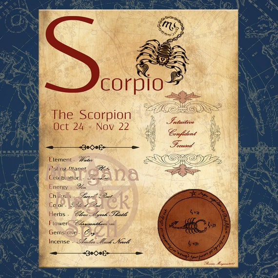 SCORPIO ZODIAC, Digital Download